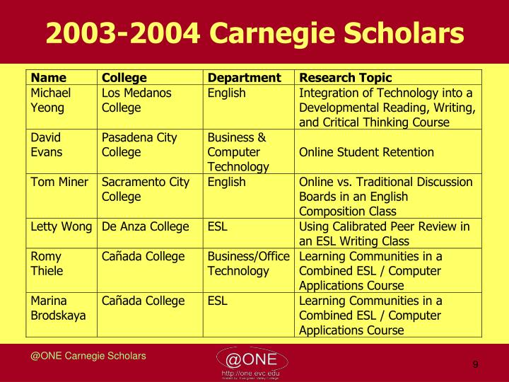 2003-2004 Carnegie Scholars