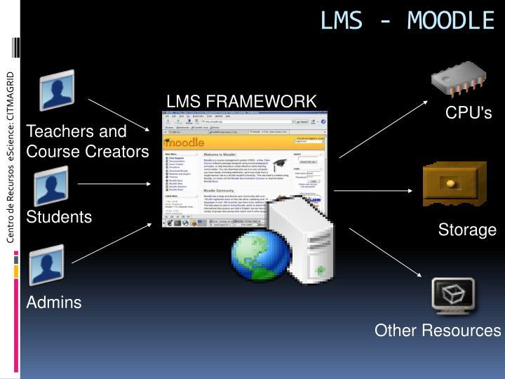 LMS - MOODLE