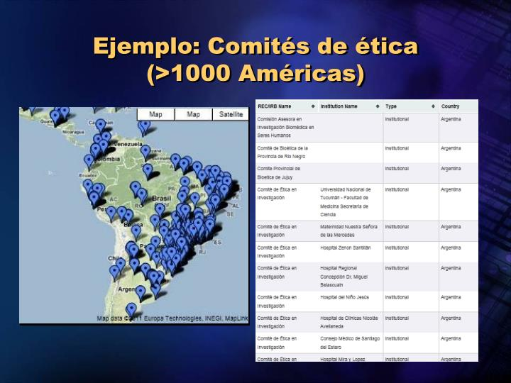 Ejemplo: Comités de ética
