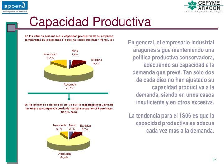 Capacidad Productiva