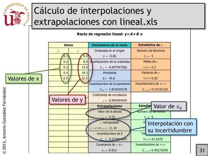 Cálculo de interpolaciones y extrapolaciones con lineal.xls