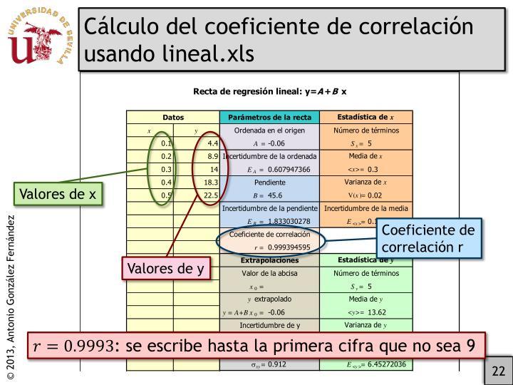 Cálculo del coeficiente de correlación usando lineal.xls