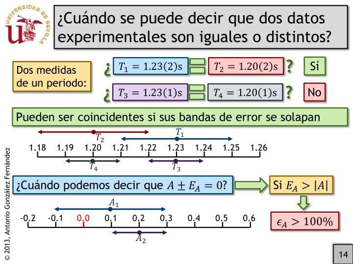 ¿Cuándo se puede decir que dos datos experimentales son iguales o distintos?