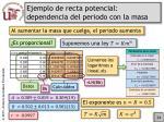 ejemplo de recta potencial dependencia del periodo con la masa