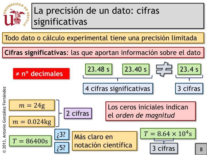 La precisión de un dato: cifras significativas