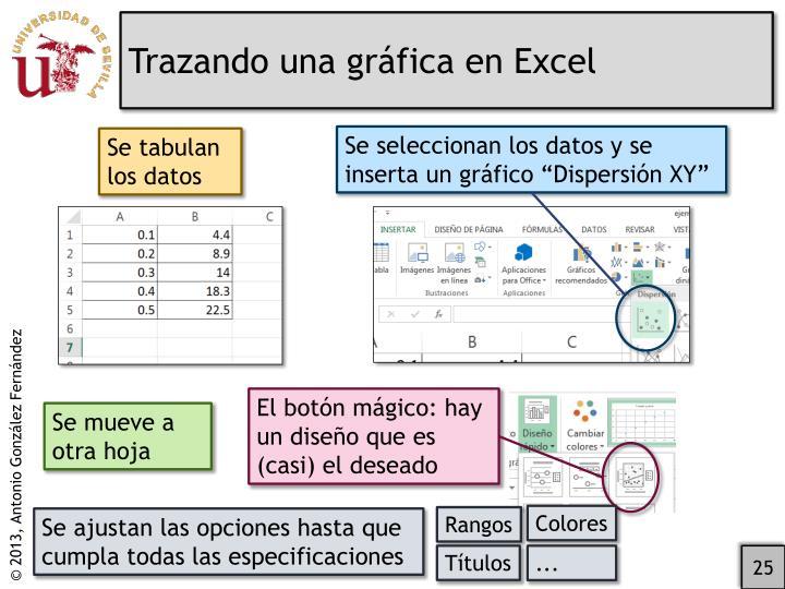 Trazando una gráfica en Excel