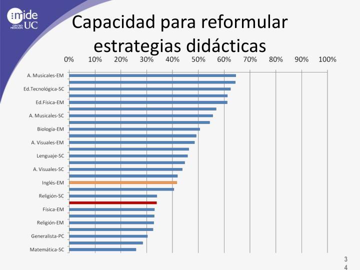 Capacidad para reformular