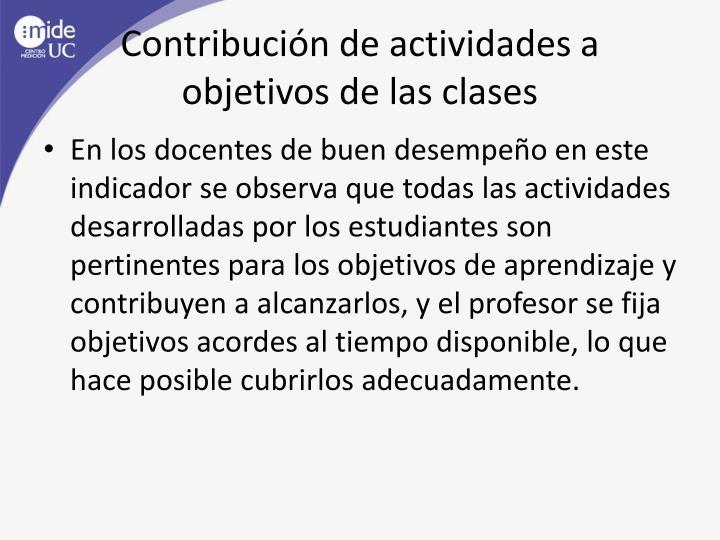Contribución de actividades a objetivos de las clases