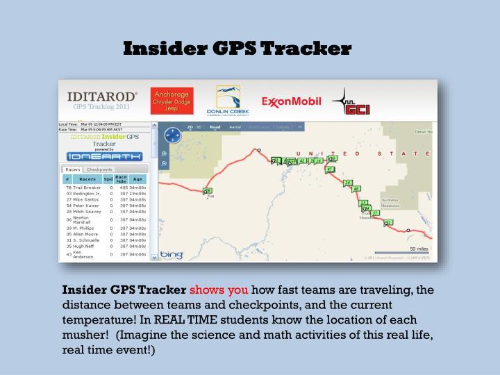 Insider GPS Tracker