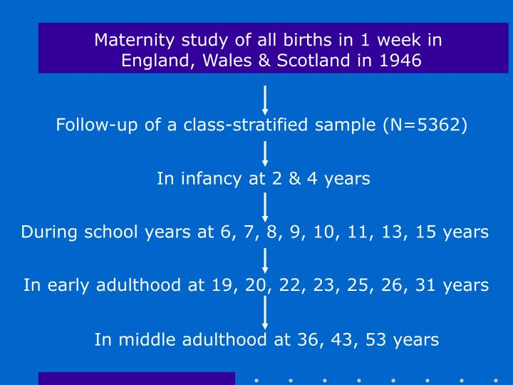 Maternity study of all births in 1 week in