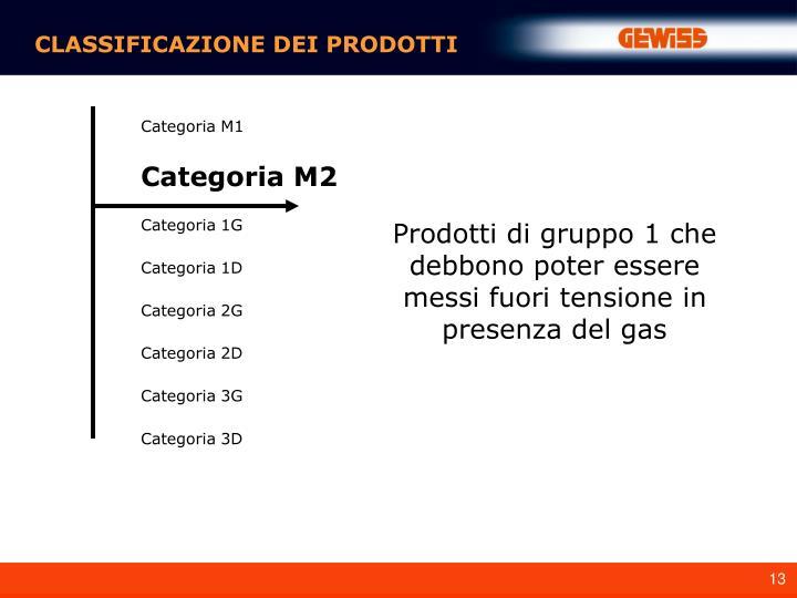 Categoria M1