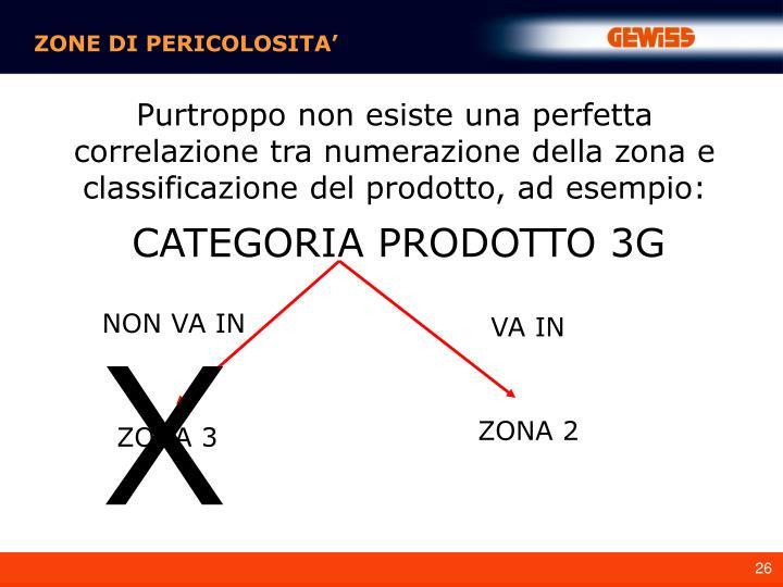 ZONE DI PERICOLOSITA'