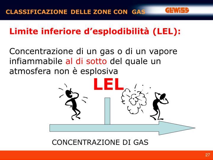 CONCENTRAZIONE DI GAS
