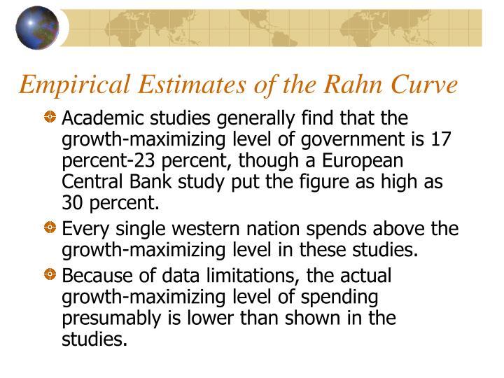 Empirical Estimates of the Rahn Curve