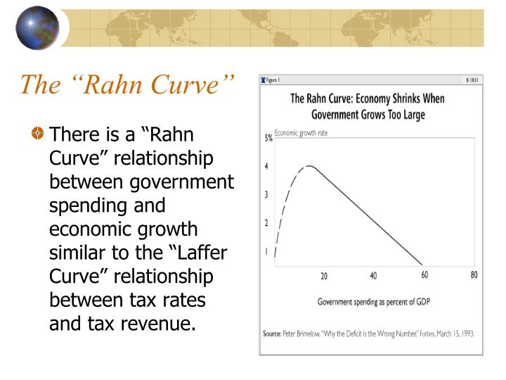 "There is a ""Rahn Curve"" relationship between government spending and economic growth similar to the ""Laffer Curve"" relationship between tax rates and tax revenue."