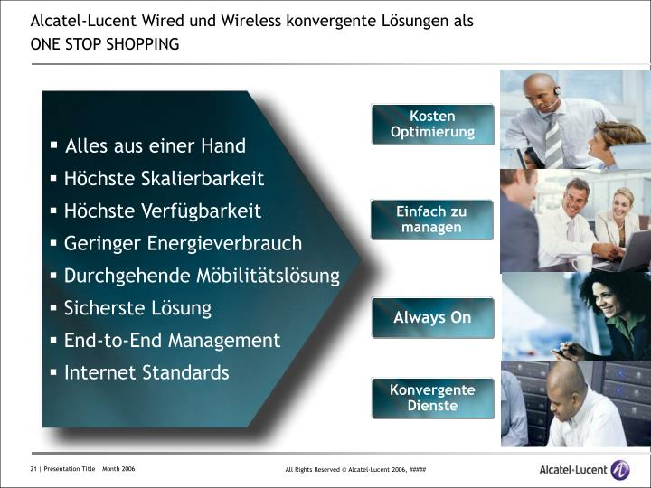Alcatel-Lucent Wired und Wireless konvergente Lösungen als