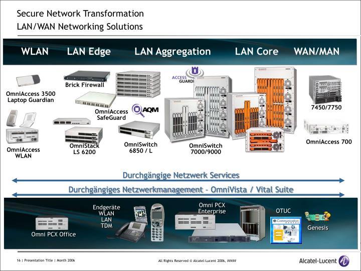 Durchgängiges Netzwerkmanagement – OmniVista / Vital Suite