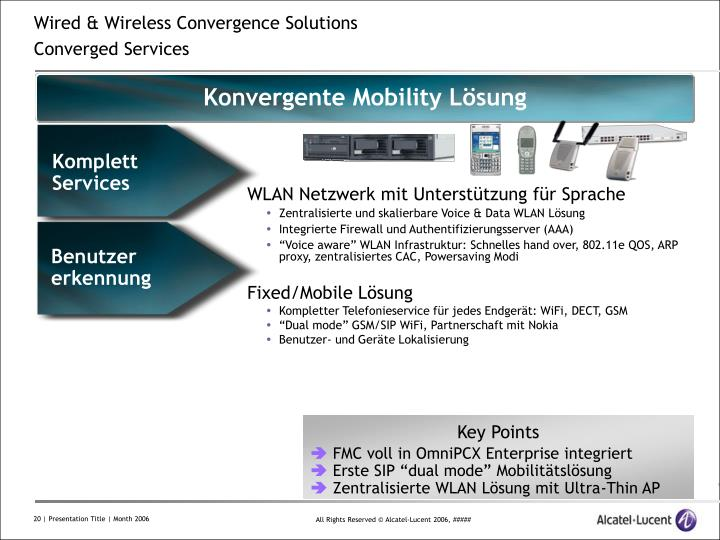 Wired & Wireless Convergence Solutions