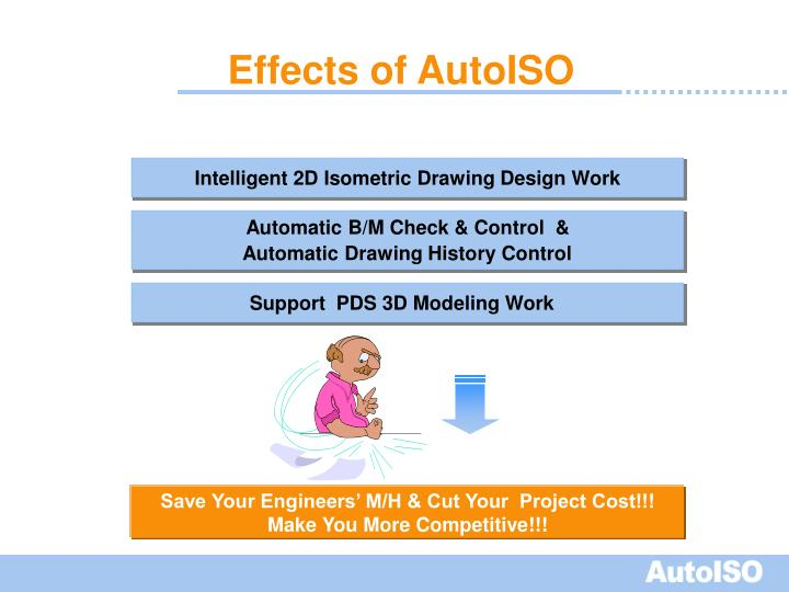 Effects of AutoISO