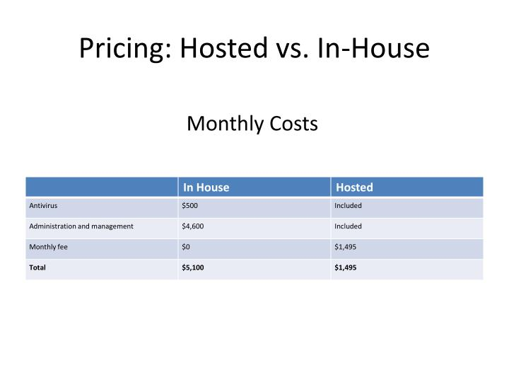 Pricing: Hosted vs. In-House