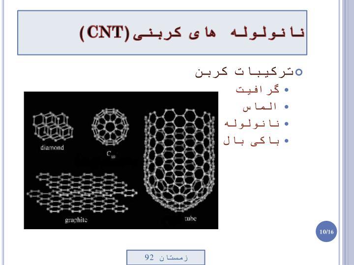 نانولوله های کربنی(