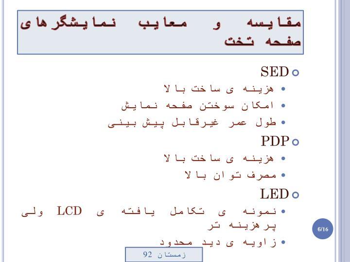 مقایسه و معایب نمایشگرهای صفحه تخت