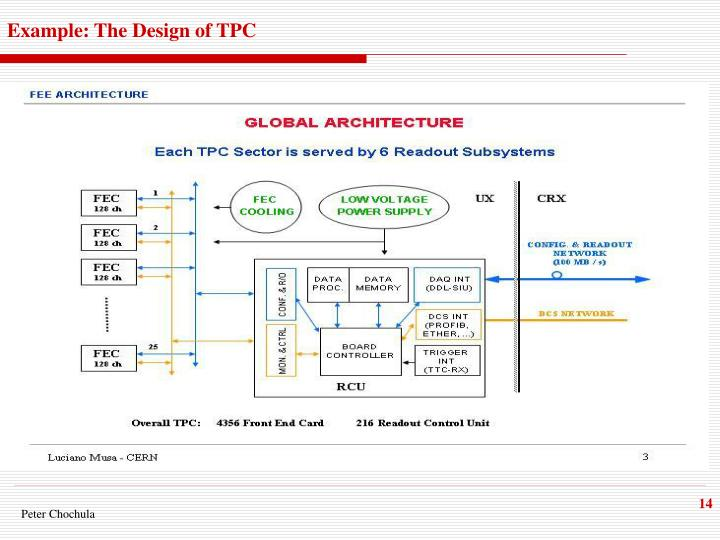 Example: The Design of TPC