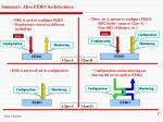 summary alice fero architectures