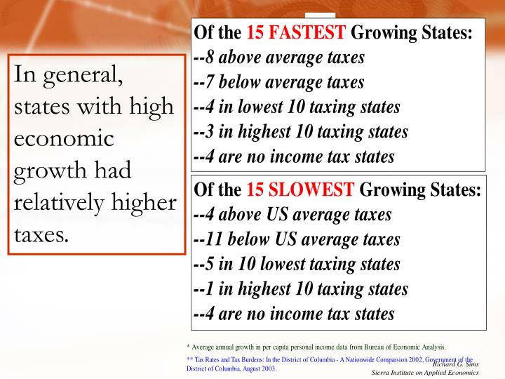 In general, states with high economic growth had relatively higher taxes.