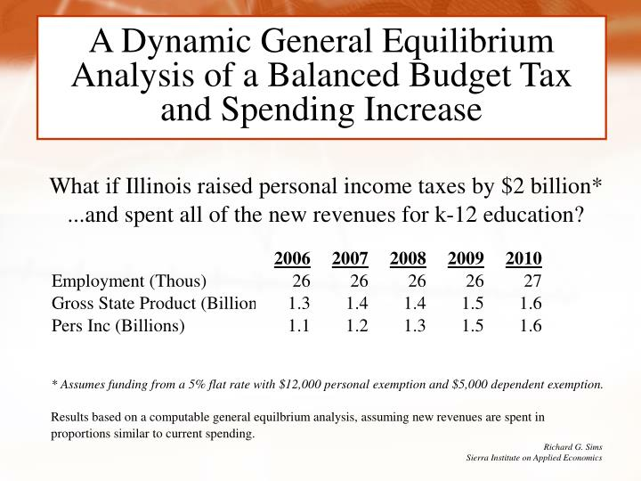 A Dynamic General Equilibrium Analysis of a Balanced Budget Tax and Spending Increase