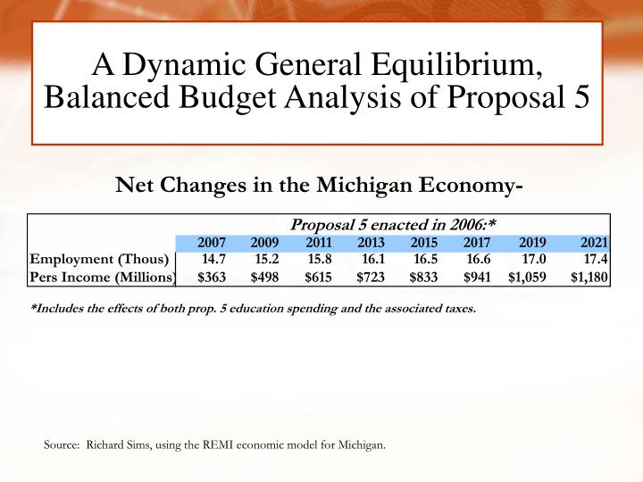 A Dynamic General Equilibrium, Balanced Budget Analysis of Proposal 5