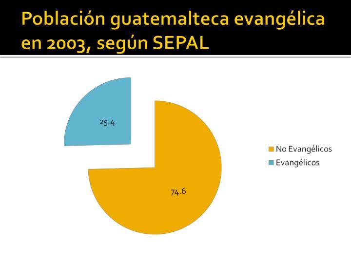 Población guatemalteca evangélica en 2003, según SEPAL