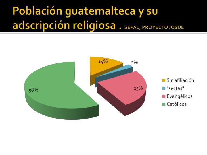 Población guatemalteca y su adscripción religiosa .
