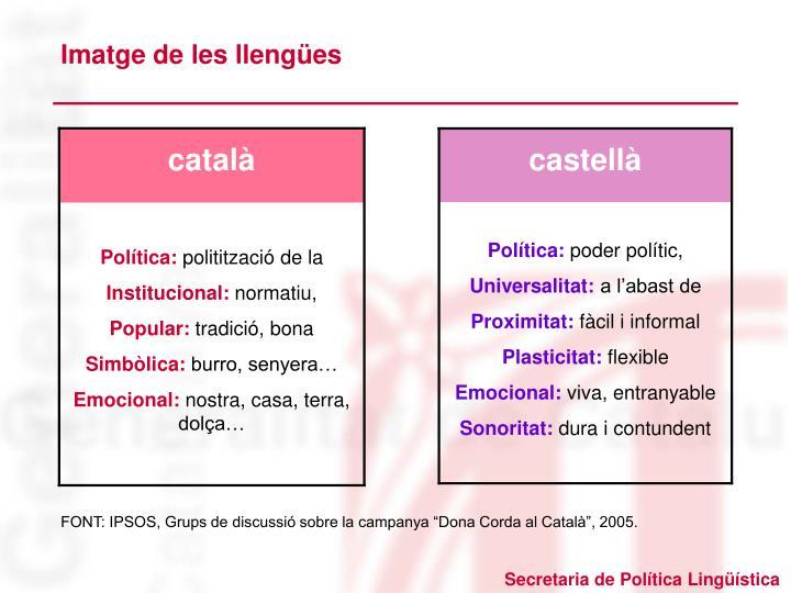 Imatge de les llengües