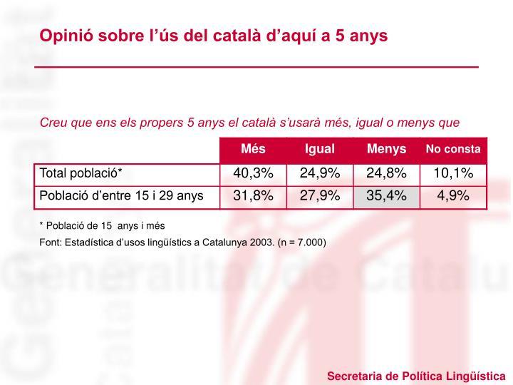 Opinió sobre l'ús del català d'aquí a 5 anys