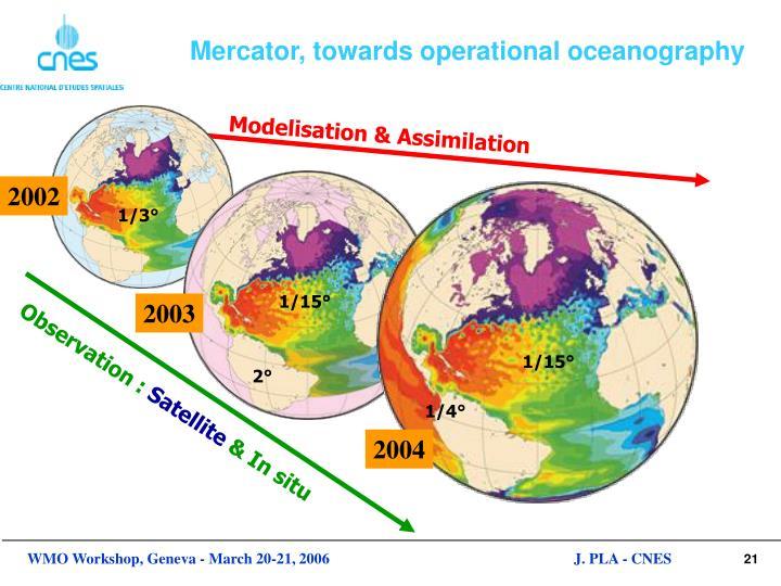 Mercator, towards operational oceanography