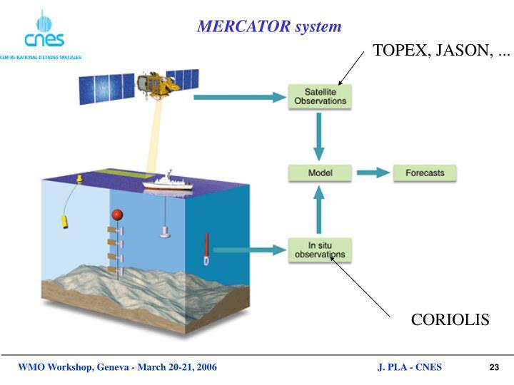 MERCATOR system