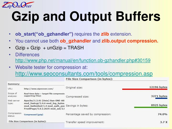 Gzip and Output Buffers