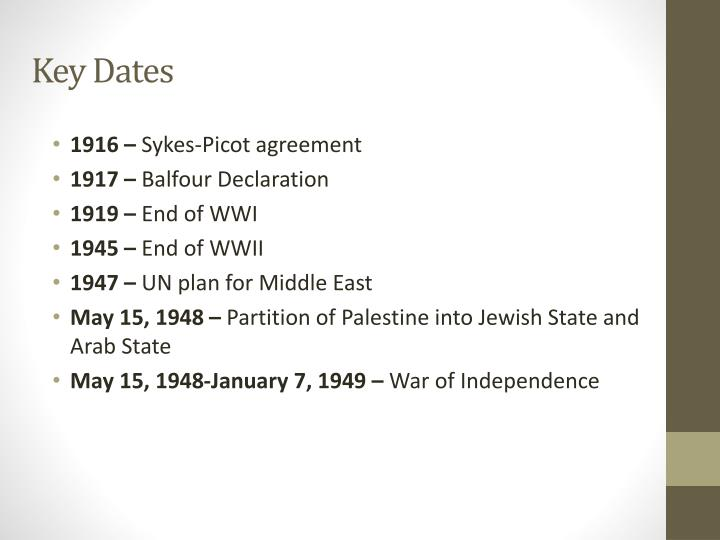 Key Dates