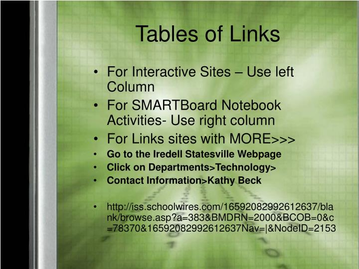 Tables of Links