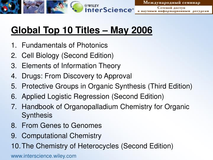 Global Top 10 Titles – May 2006
