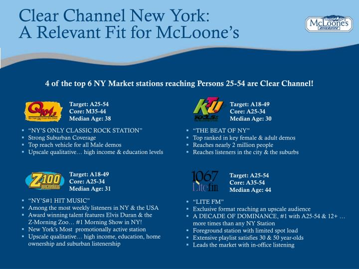 Clear Channel New York: