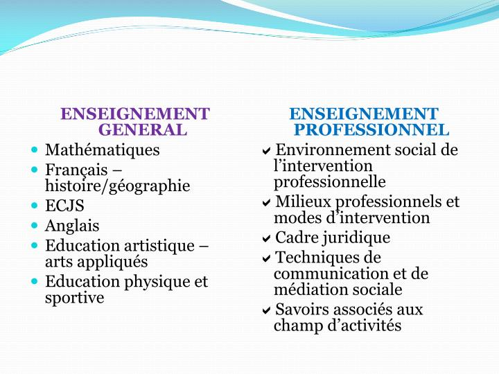 ENSEIGNEMENT GENERAL