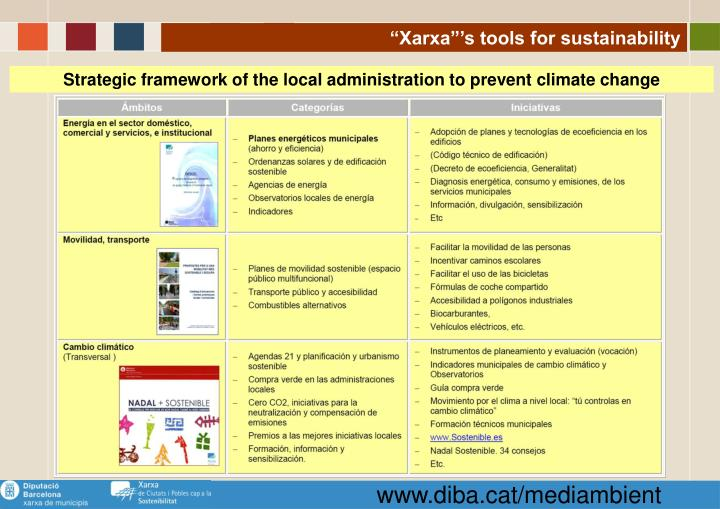 """Xarxa""'s tools for sustainability"