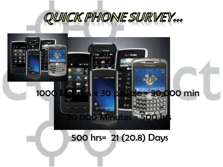 Quick Phone Survey…