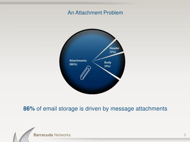 An Attachment Problem