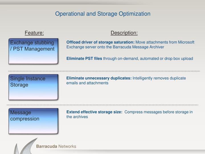Operational and Storage Optimization