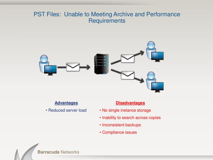PST Files:  Unable to Meeting Archive and Performance Requirements