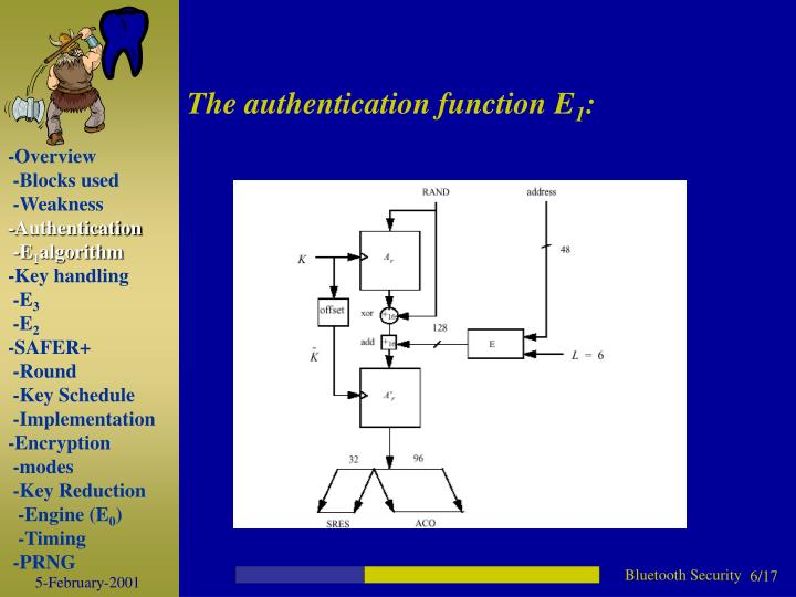 The authentication function E