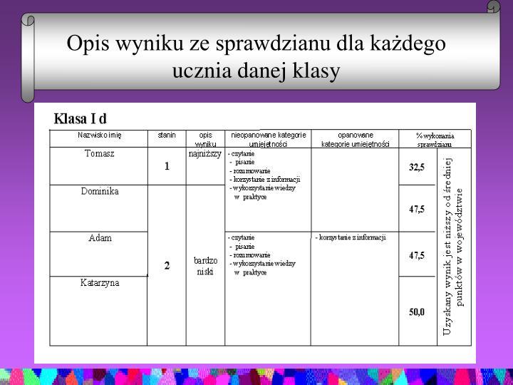 Opis wyniku ze sprawdzianu dla każdego ucznia danej klasy